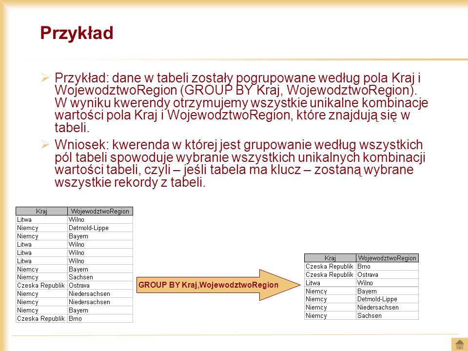 Przykład Przykład: dane w tabeli zostały pogrupowane według pola Kraj i WojewodztwoRegion (GROUP BY Kraj, WojewodztwoRegion). W wyniku kwerendy otrzym