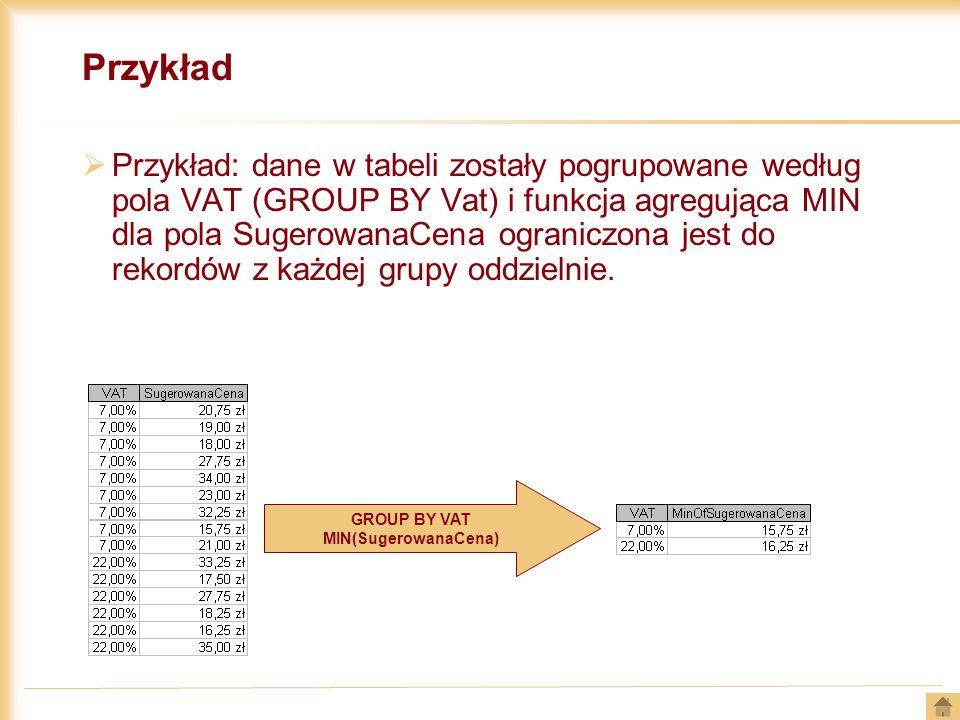 Przykład Przykład: dane w tabeli zostały pogrupowane według pola VAT (GROUP BY Vat) i funkcja agregująca MIN dla pola SugerowanaCena ograniczona jest