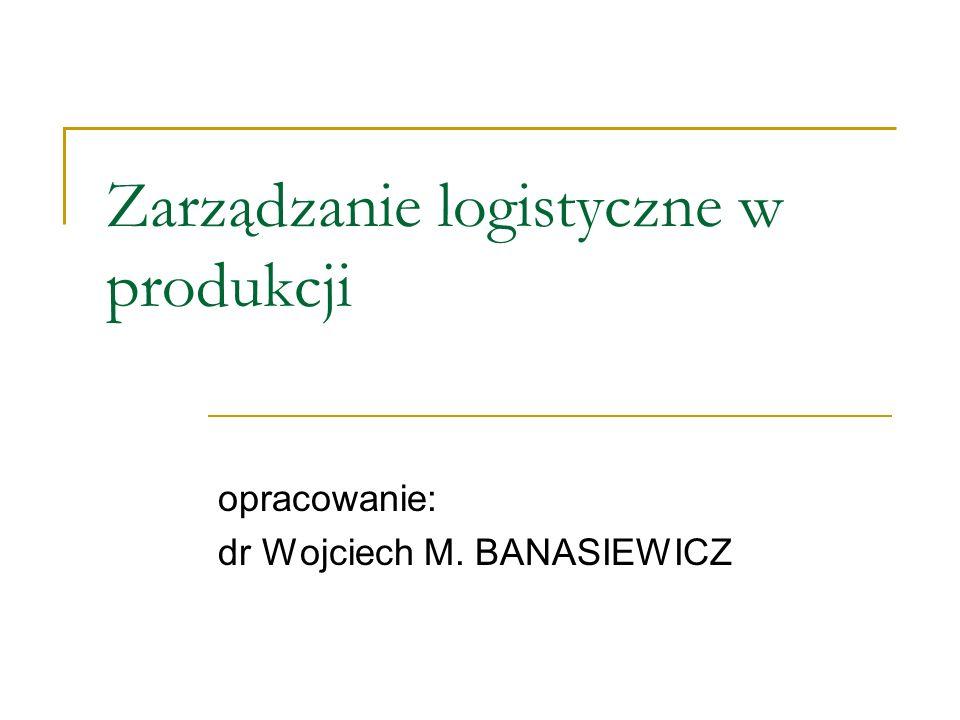 Zarządzanie logistyczne w produkcji opracowanie: dr Wojciech M. BANASIEWICZ