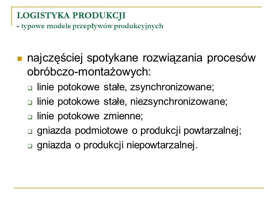 LOGISTYKA PRODUKCJI - typowe modele przepływów produkcyjnych najczęściej spotykane rozwiązania procesów obróbczo-montażowych: linie potokowe stałe, zs