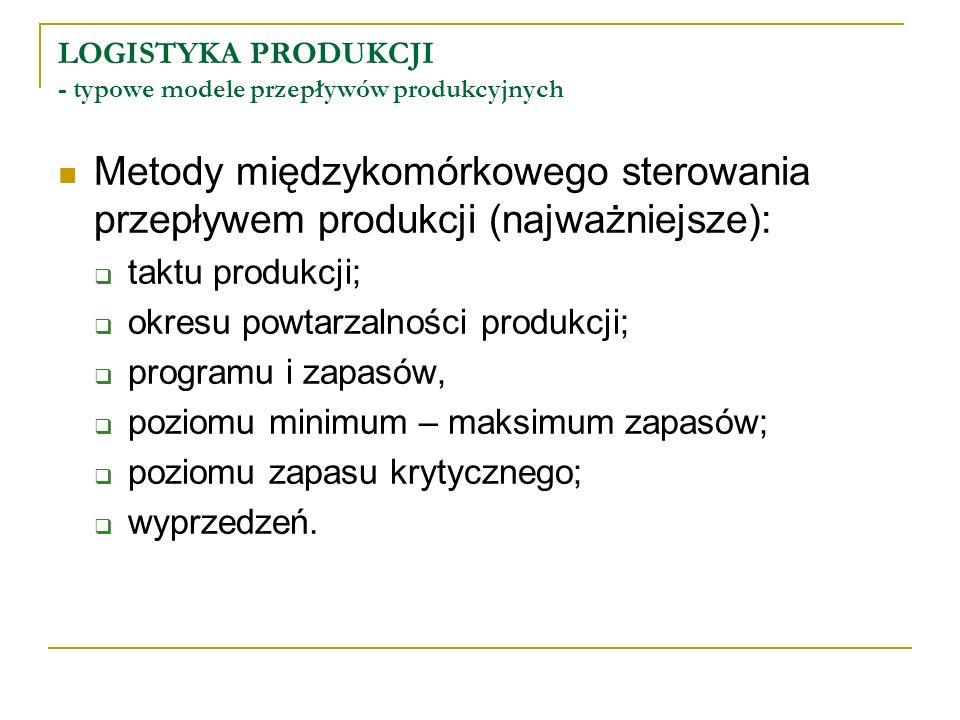 LOGISTYKA PRODUKCJI - typowe modele przepływów produkcyjnych Metody międzykomórkowego sterowania przepływem produkcji (najważniejsze): taktu produkcji