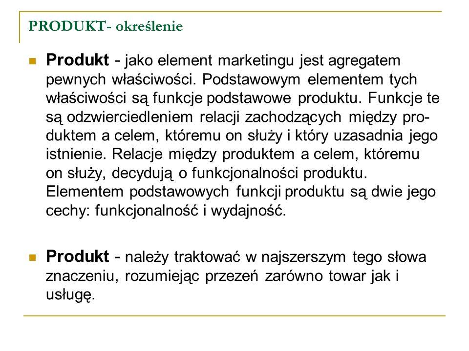 PRODUKT- określenie Produkt - jako element marketingu jest agregatem pewnych właściwości. Podstawowym elementem tych właściwości są funkcje podstawowe