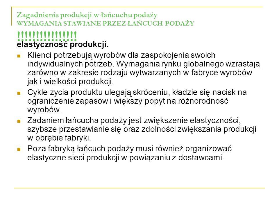 Zagadnienia produkcji w łańcuchu podaży WYMAGANIA STAWIANE PRZEZ ŁAŃCUCH PODAŻY !!!!!!!!!!!!!!!! elastyczność produkcji. Klienci potrzebują wyrobów dl
