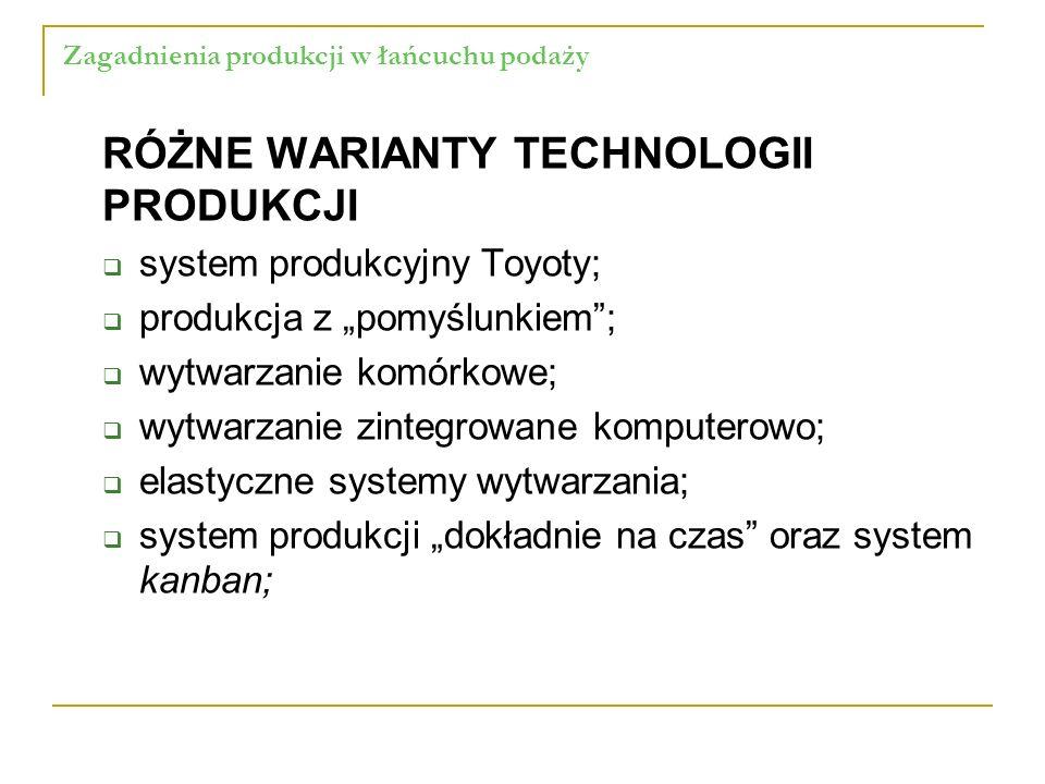 Zagadnienia produkcji w łańcuchu podaży RÓŻNE WARIANTY TECHNOLOGII PRODUKCJI system produkcyjny Toyoty; produkcja z pomyślunkiem; wytwarzanie komórkow