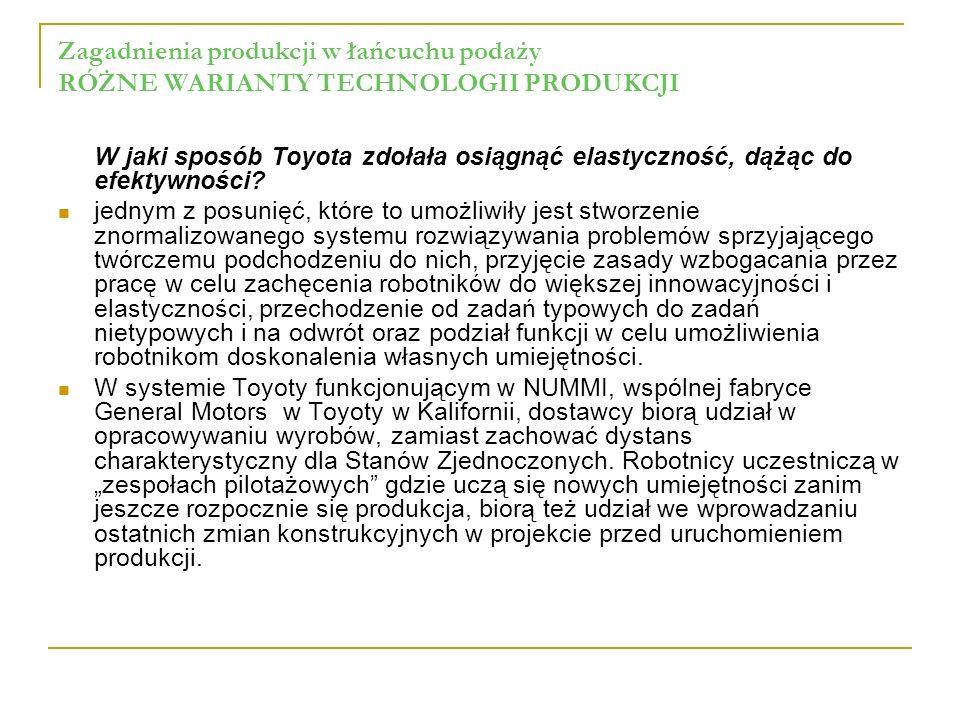 Zagadnienia produkcji w łańcuchu podaży RÓŻNE WARIANTY TECHNOLOGII PRODUKCJI W jaki sposób Toyota zdołała osiągnąć elastyczność, dążąc do efektywności