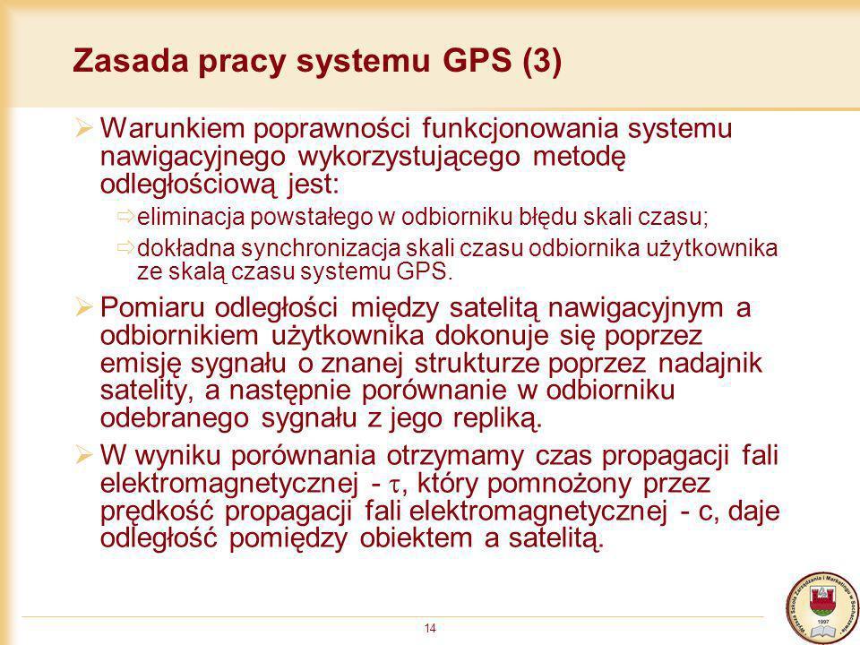 14 Zasada pracy systemu GPS (3) Warunkiem poprawności funkcjonowania systemu nawigacyjnego wykorzystującego metodę odległościową jest: eliminacja pows