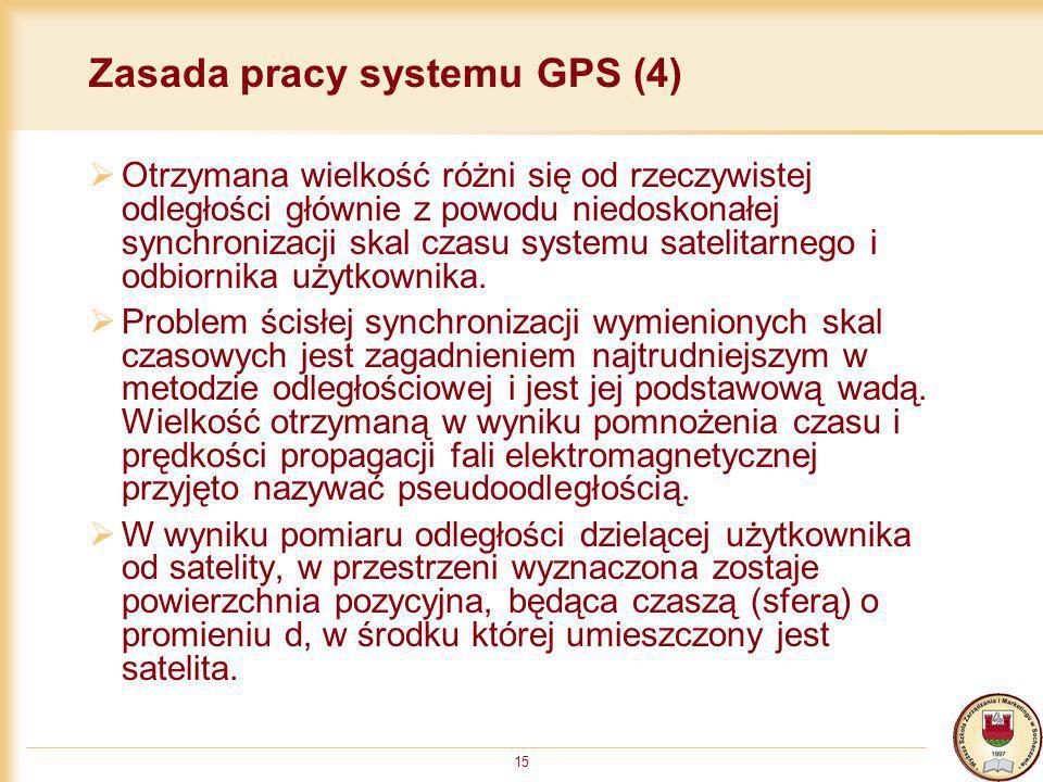 15 Zasada pracy systemu GPS (4) Otrzymana wielkość różni się od rzeczywistej odległości głównie z powodu niedoskonałej synchronizacji skal czasu syste