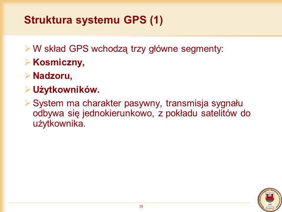 19 Struktura systemu GPS (1) W skład GPS wchodzą trzy główne segmenty: Kosmiczny, Nadzoru, Użytkowników. System ma charakter pasywny, transmisja sygna