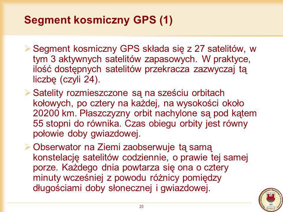 20 Segment kosmiczny GPS (1) Segment kosmiczny GPS składa się z 27 satelitów, w tym 3 aktywnych satelitów zapasowych. W praktyce, ilość dostępnych sat