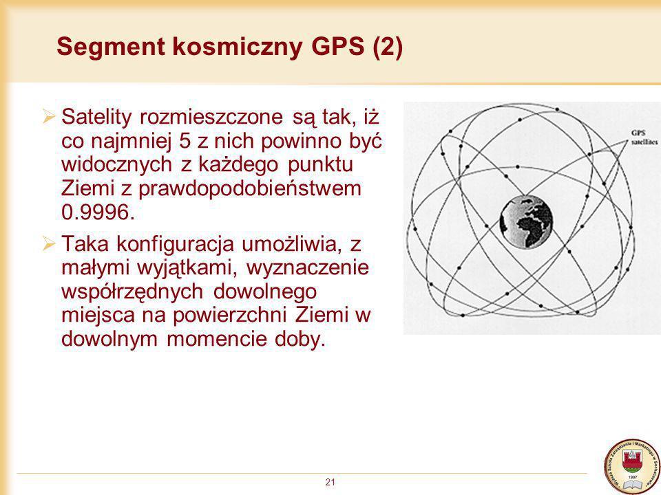 21 Segment kosmiczny GPS (2) Satelity rozmieszczone są tak, iż co najmniej 5 z nich powinno być widocznych z każdego punktu Ziemi z prawdopodobieństwe
