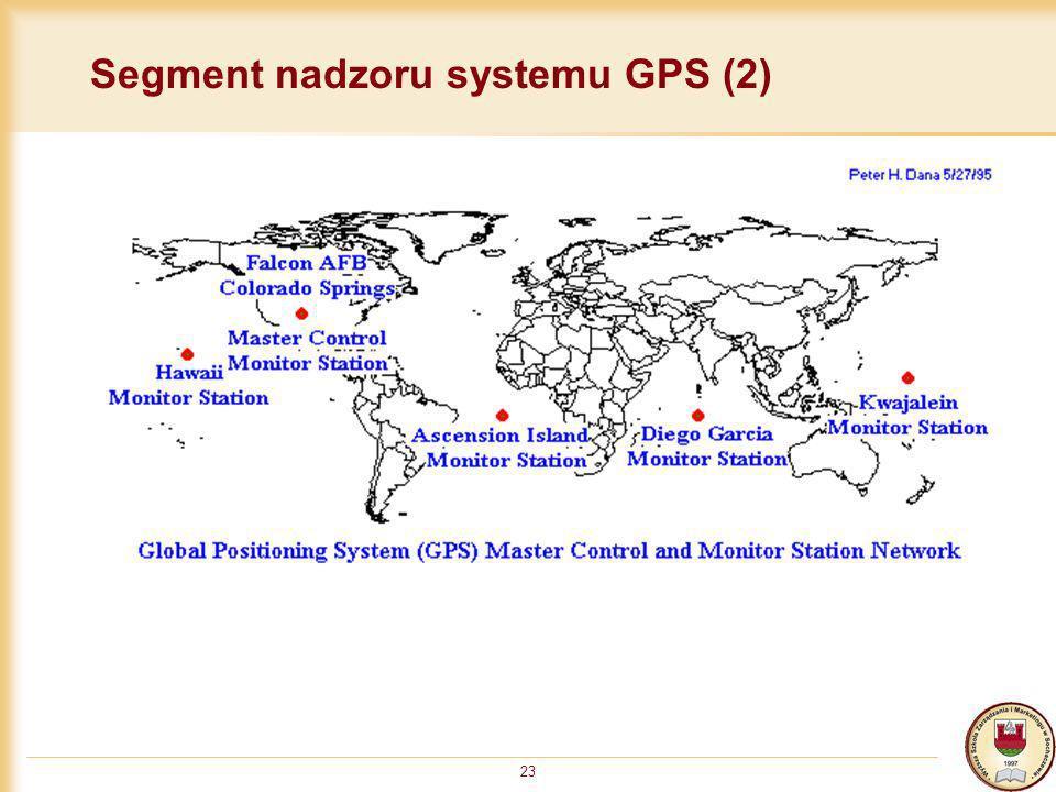 23 Segment nadzoru systemu GPS (2)
