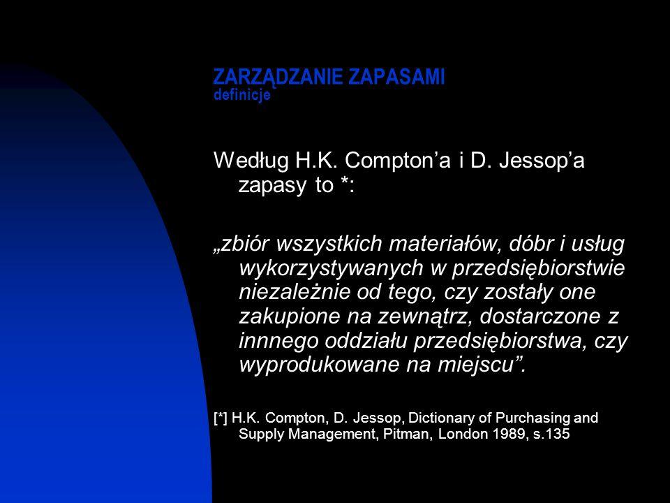 ZARZĄDZANIE ZAPASAMI definicje Według H.K. Comptona i D. Jessopa zapasy to *: zbiór wszystkich materiałów, dóbr i usług wykorzystywanych w przedsiębio