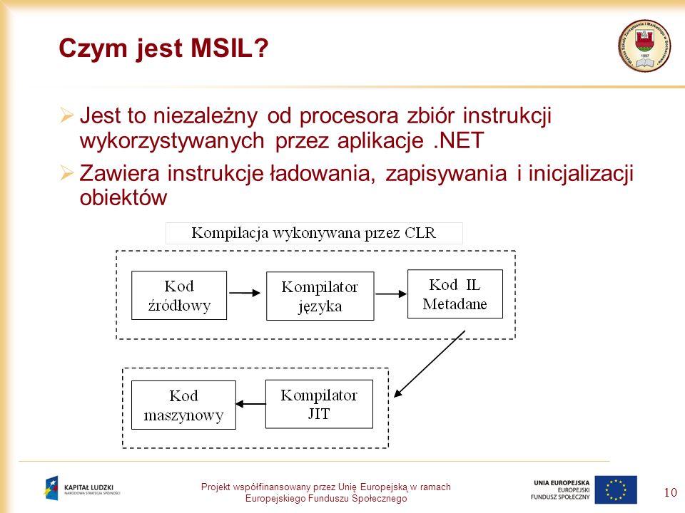 Projekt współfinansowany przez Unię Europejską w ramach Europejskiego Funduszu Społecznego 10 Czym jest MSIL? Jest to niezależny od procesora zbiór in