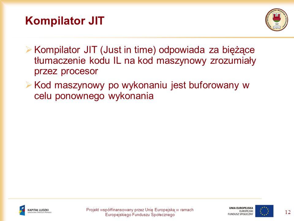 Projekt współfinansowany przez Unię Europejską w ramach Europejskiego Funduszu Społecznego 12 Kompilator JIT Kompilator JIT (Just in time) odpowiada z