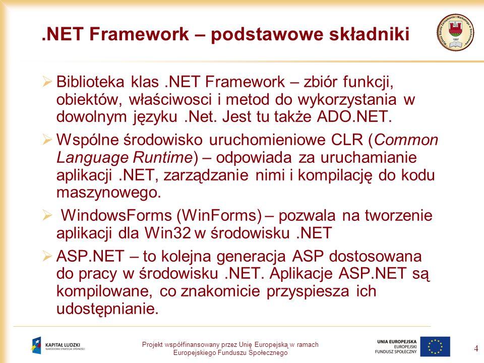 Projekt współfinansowany przez Unię Europejską w ramach Europejskiego Funduszu Społecznego 5 Zadania.NET Framework Zapewnienie spójnego środowiska programowania obiektowego Zapewnienie takiego środowiska wykonywania kodu, które: minimalizuje konflikty przy rozprowadzaniu kodu i jego wersjonowania gwarantuje bezpieczne wykonywanie kodu oraz kontrolę kodu utworzonego przez innych programistów Eliminuje problemy związane z wydajnością skryptów czy języków interpretowanych Zapewnienie spójnego środowiska przy pracy nad różnymi typami aplikacji Zabezpieczenie integracji.NET Framework z innymi produktami