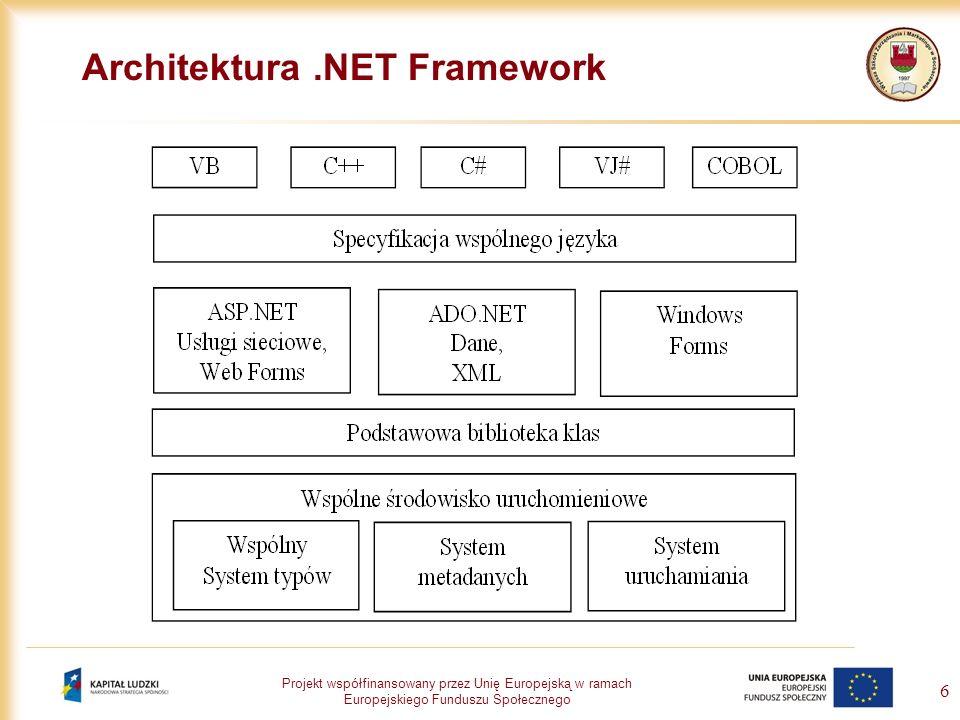 Projekt współfinansowany przez Unię Europejską w ramach Europejskiego Funduszu Społecznego 17 Organizacja klas w bibliotece.NET Framework Podstawową jednostką organizacyjną jest przestrzeń nazw Przestrzeń klas to pojemnik na funkcje – opisuje ona grupę klas i konstrukcji o podobnym przeznaczeniu Koncepcja przestrzeni nazw jest podobna do koncepcji organizacji plików za pomocą katalogów (folderów) Wszystkie przestrzenie nazw mają wspólny korzeń, jest nim przestrzeń System Przestrzeń nazw System zawiera wspólne typy danych wykorzystywanych w.NET (Boolean, Int32 itd.) Zawiera także typ danych Object, który jest klasą, po której dziedziczą wszystkie pozostałe klasy w.NET