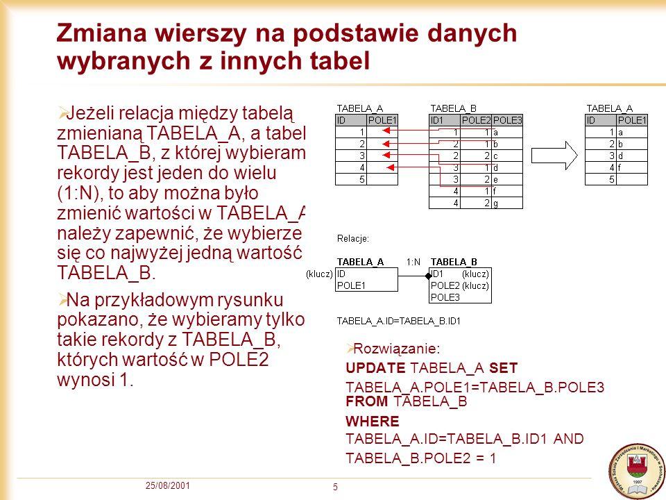 25/08/2001 5 Zmiana wierszy na podstawie danych wybranych z innych tabel Jeżeli relacja między tabelą zmienianą TABELA_A, a tabelą TABELA_B, z której wybieramy rekordy jest jeden do wielu (1:N), to aby można było zmienić wartości w TABELA_A należy zapewnić, że wybierze się co najwyżej jedną wartość z TABELA_B.
