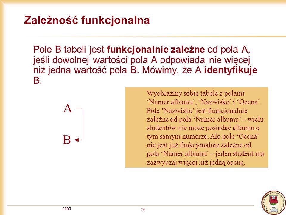 2005 14 Zależność funkcjonalna Pole B tabeli jest funkcjonalnie zależne od pola A, jeśli dowolnej wartości pola A odpowiada nie więcej niż jedna warto
