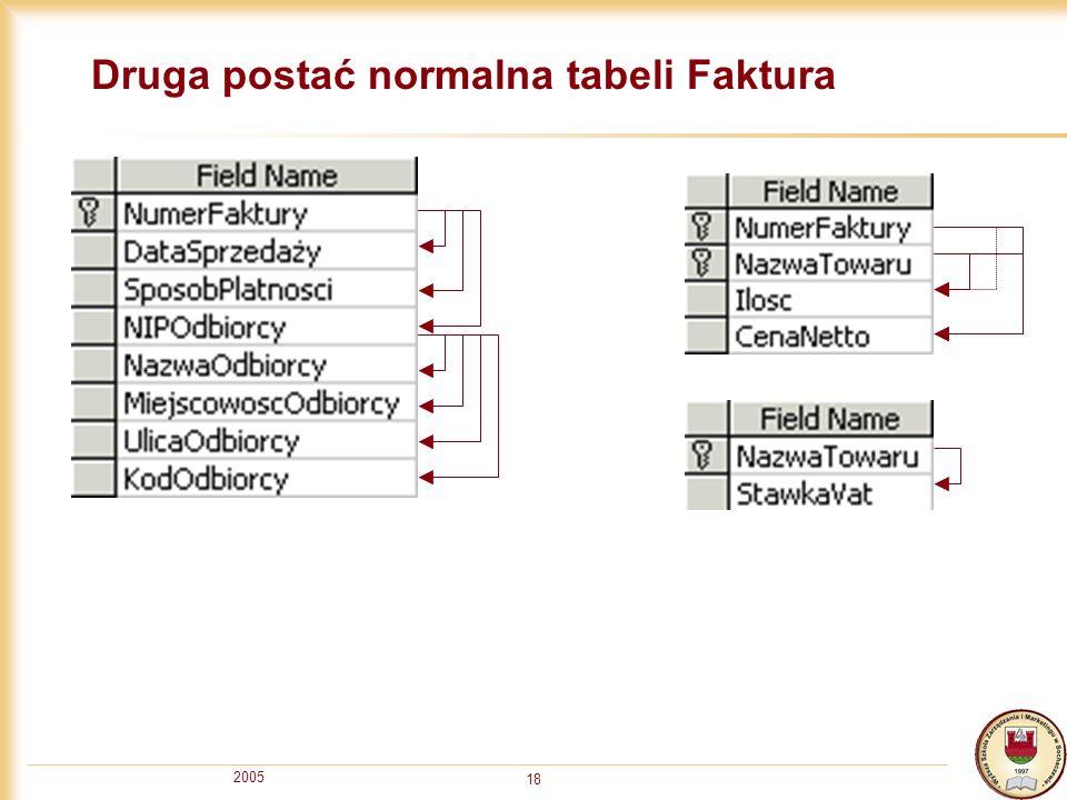 2005 18 Druga postać normalna tabeli Faktura