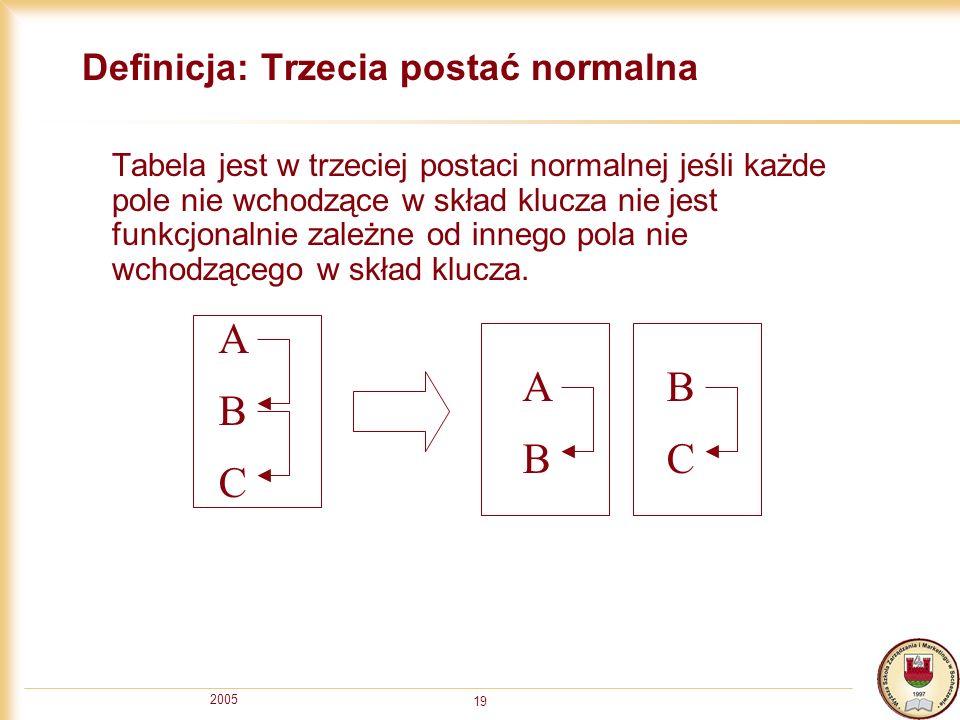 2005 19 Definicja: Trzecia postać normalna Tabela jest w trzeciej postaci normalnej jeśli każde pole nie wchodzące w skład klucza nie jest funkcjonaln