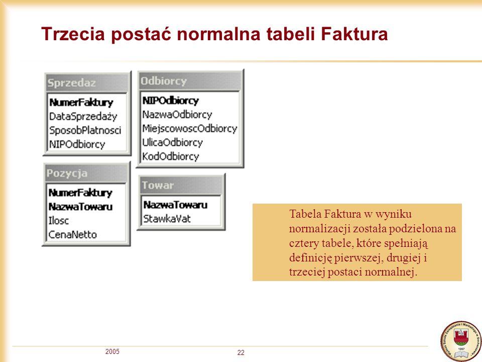 2005 22 Trzecia postać normalna tabeli Faktura Tabela Faktura w wyniku normalizacji została podzielona na cztery tabele, które spełniają definicję pie