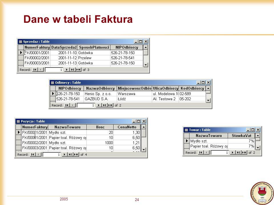 2005 24 Dane w tabeli Faktura