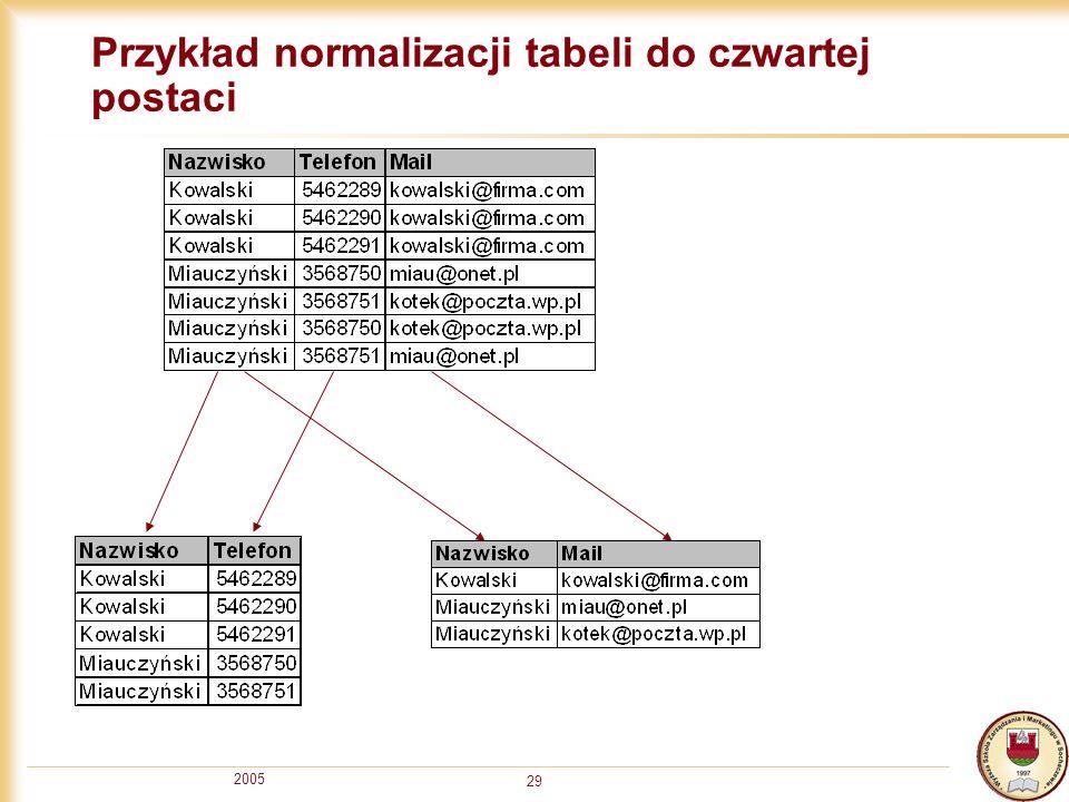 2005 29 Przykład normalizacji tabeli do czwartej postaci