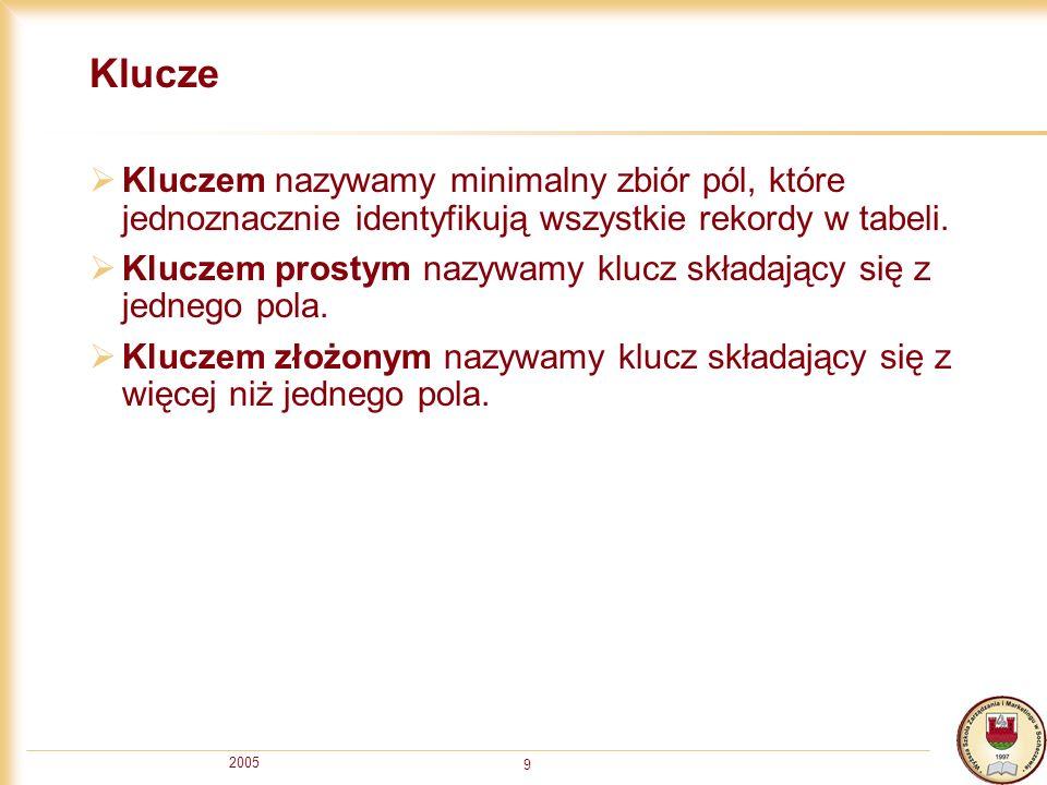 2005 9 Klucze Kluczem nazywamy minimalny zbiór pól, które jednoznacznie identyfikują wszystkie rekordy w tabeli. Kluczem prostym nazywamy klucz składa