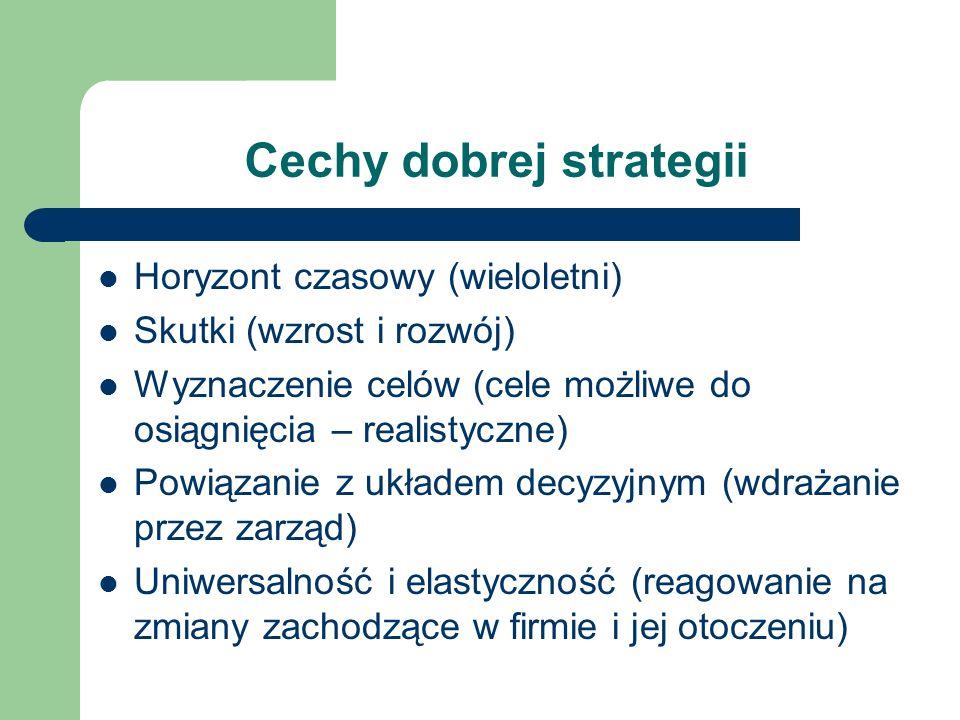 Cechy dobrej strategii Horyzont czasowy (wieloletni) Skutki (wzrost i rozwój) Wyznaczenie celów (cele możliwe do osiągnięcia – realistyczne) Powiązani