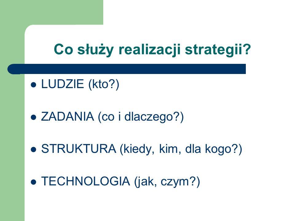 Co służy realizacji strategii? LUDZIE (kto?) ZADANIA (co i dlaczego?) STRUKTURA (kiedy, kim, dla kogo?) TECHNOLOGIA (jak, czym?)