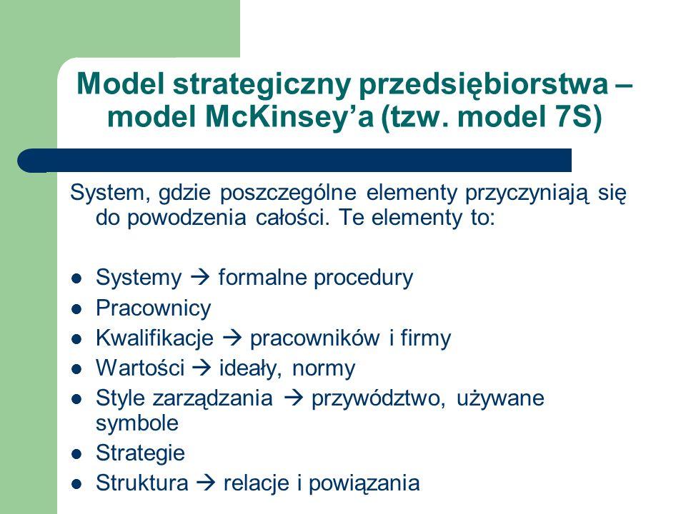 Model strategiczny przedsiębiorstwa – model McKinseya (tzw. model 7S) System, gdzie poszczególne elementy przyczyniają się do powodzenia całości. Te e
