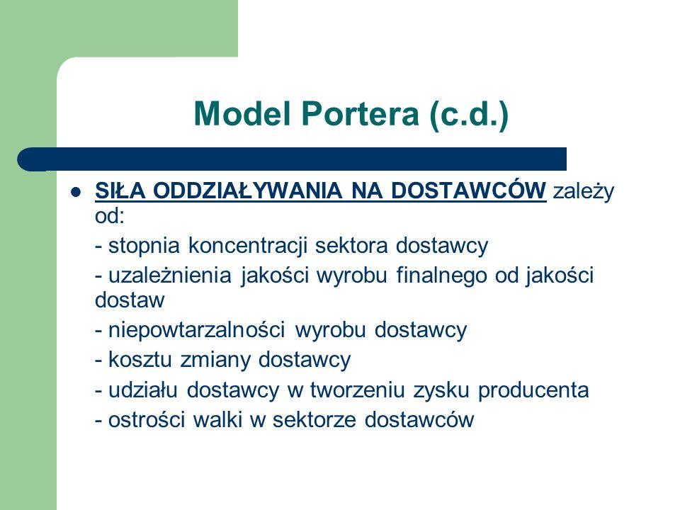Model Portera (c.d.) SIŁA ODDZIAŁYWANIA NA DOSTAWCÓW zależy od: - stopnia koncentracji sektora dostawcy - uzależnienia jakości wyrobu finalnego od jak