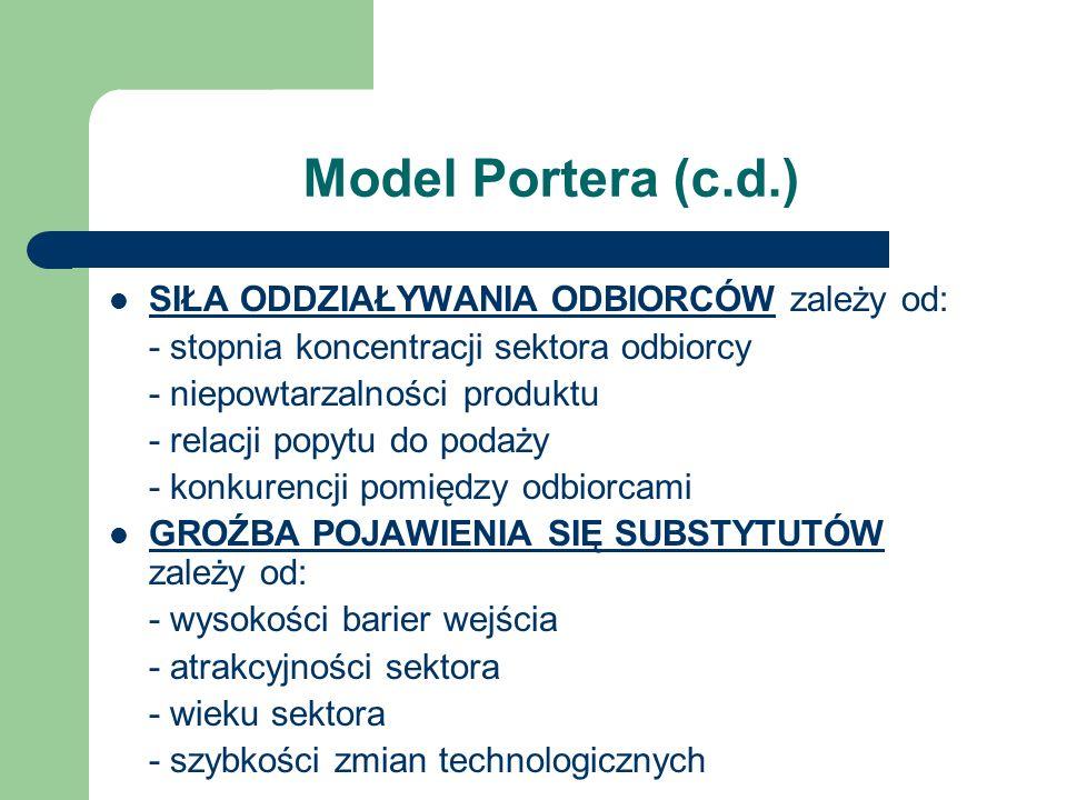 Model Portera (c.d.) SIŁA ODDZIAŁYWANIA ODBIORCÓW zależy od: - stopnia koncentracji sektora odbiorcy - niepowtarzalności produktu - relacji popytu do