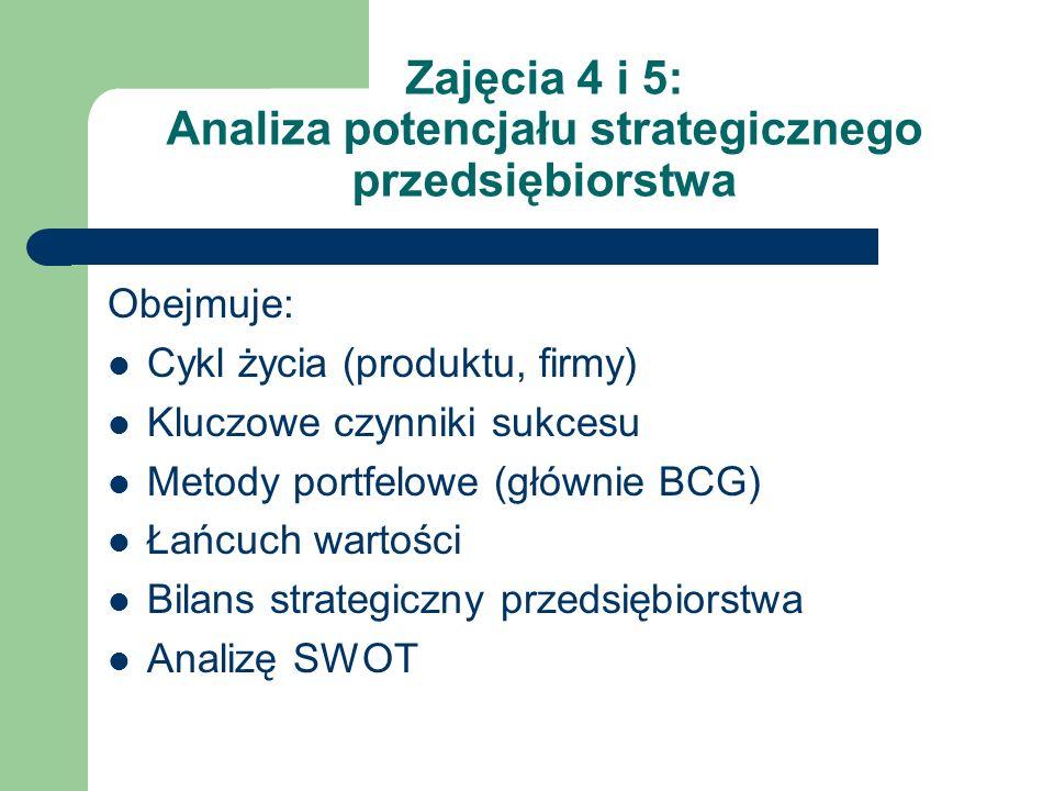 Zajęcia 4 i 5: Analiza potencjału strategicznego przedsiębiorstwa Obejmuje: Cykl życia (produktu, firmy) Kluczowe czynniki sukcesu Metody portfelowe (