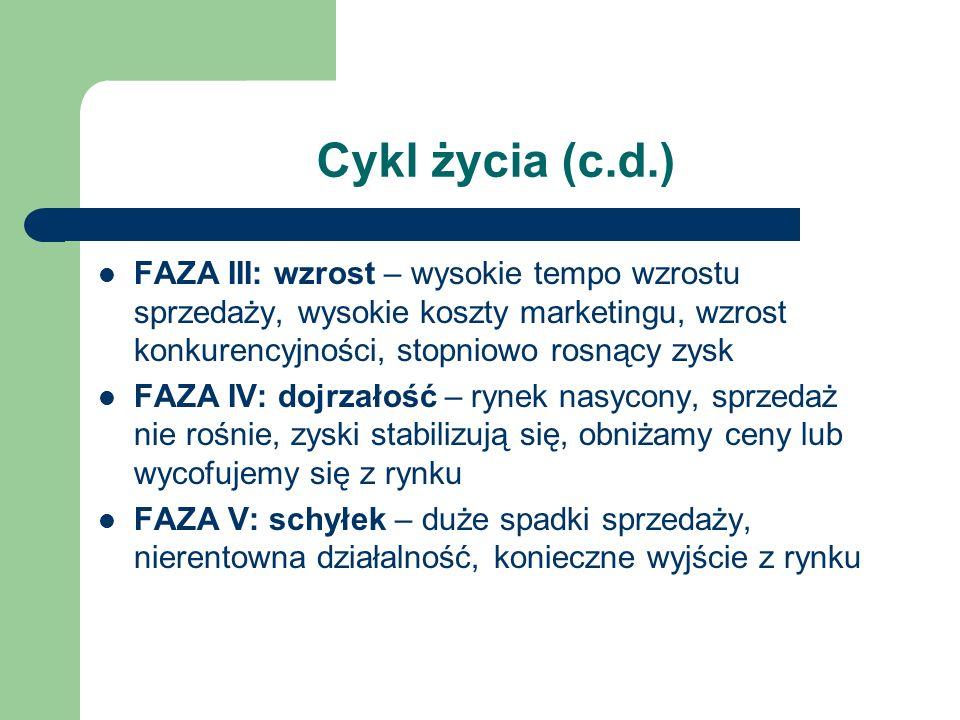 Cykl życia (c.d.) FAZA III: wzrost – wysokie tempo wzrostu sprzedaży, wysokie koszty marketingu, wzrost konkurencyjności, stopniowo rosnący zysk FAZA