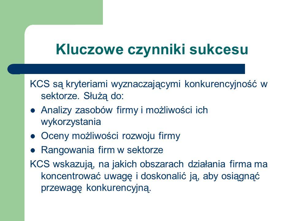 Kluczowe czynniki sukcesu KCS są kryteriami wyznaczającymi konkurencyjność w sektorze. Służą do: Analizy zasobów firmy i możliwości ich wykorzystania