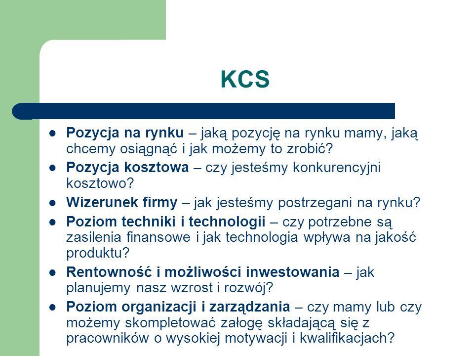 KCS Pozycja na rynku – jaką pozycję na rynku mamy, jaką chcemy osiągnąć i jak możemy to zrobić? Pozycja kosztowa – czy jesteśmy konkurencyjni kosztowo