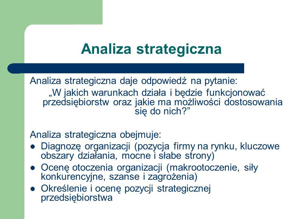 Analiza strategiczna Analiza strategiczna daje odpowiedź na pytanie: W jakich warunkach działa i będzie funkcjonować przedsiębiorstw oraz jakie ma moż