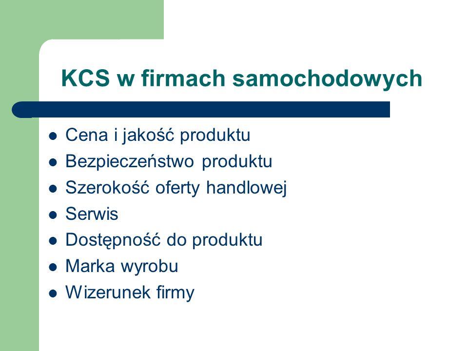 KCS w firmach samochodowych Cena i jakość produktu Bezpieczeństwo produktu Szerokość oferty handlowej Serwis Dostępność do produktu Marka wyrobu Wizer