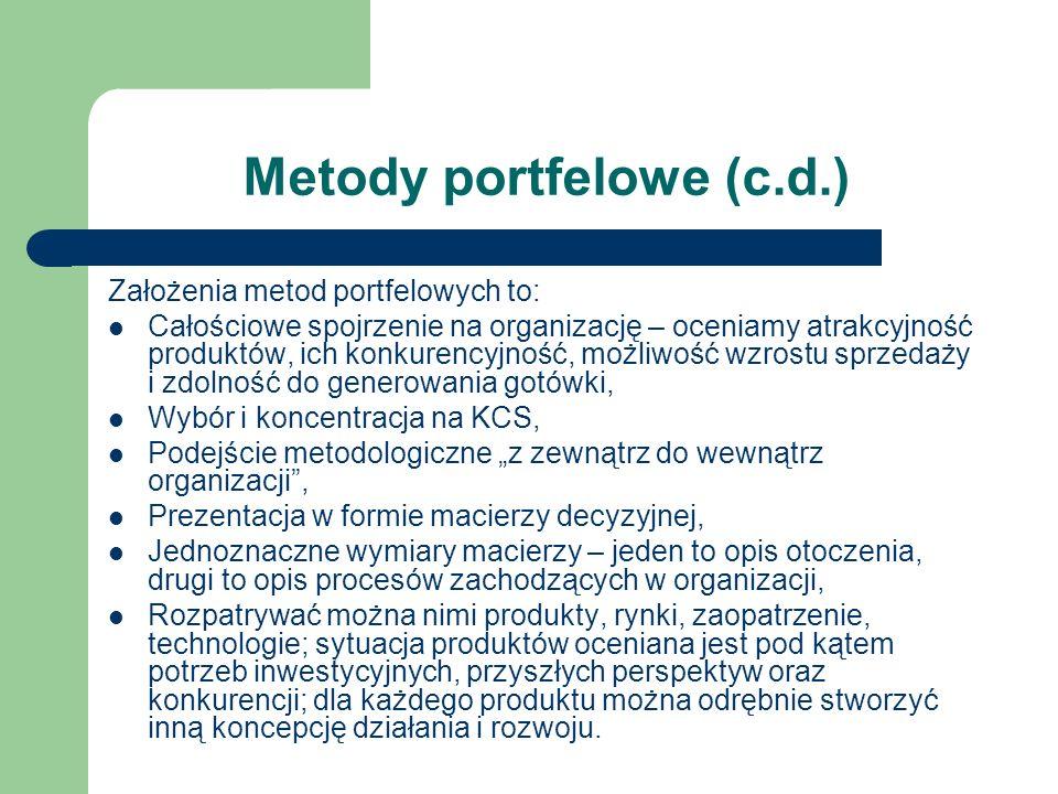 Metody portfelowe (c.d.) Założenia metod portfelowych to: Całościowe spojrzenie na organizację – oceniamy atrakcyjność produktów, ich konkurencyjność,