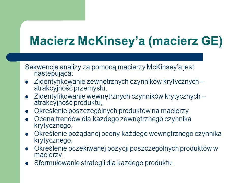 Macierz McKinseya (macierz GE) Sekwencja analizy za pomocą macierzy McKinseya jest następująca: Zidentyfikowanie zewnętrznych czynników krytycznych –