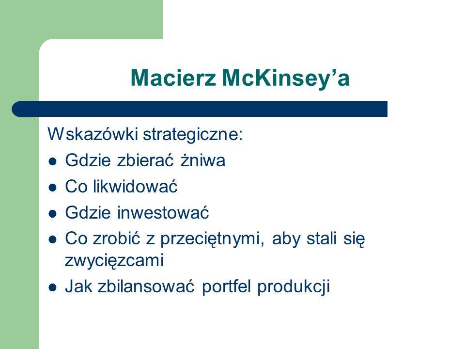 Macierz McKinseya Wskazówki strategiczne: Gdzie zbierać żniwa Co likwidować Gdzie inwestować Co zrobić z przeciętnymi, aby stali się zwycięzcami Jak z