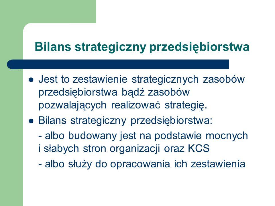 Bilans strategiczny przedsiębiorstwa Jest to zestawienie strategicznych zasobów przedsiębiorstwa bądź zasobów pozwalających realizować strategię. Bila