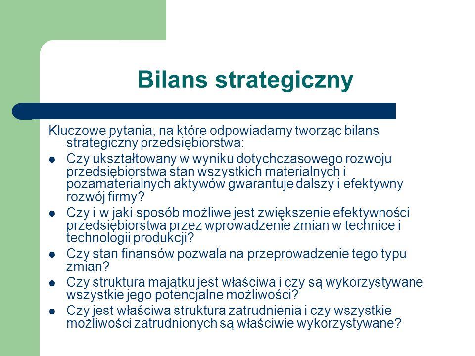 Bilans strategiczny Kluczowe pytania, na które odpowiadamy tworząc bilans strategiczny przedsiębiorstwa: Czy ukształtowany w wyniku dotychczasowego ro