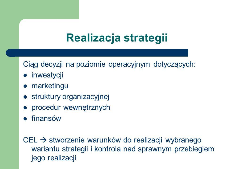 Realizacja strategii Ciąg decyzji na poziomie operacyjnym dotyczących: inwestycji marketingu struktury organizacyjnej procedur wewnętrznych finansów C