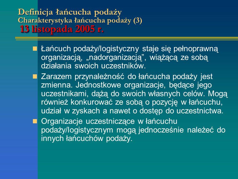 13 listopada 2005 r. Definicja łańcucha podaży Charakterystyka łańcucha podaży (3) 13 listopada 2005 r. Łańcuch podaży/logistyczny staje się pełnopraw