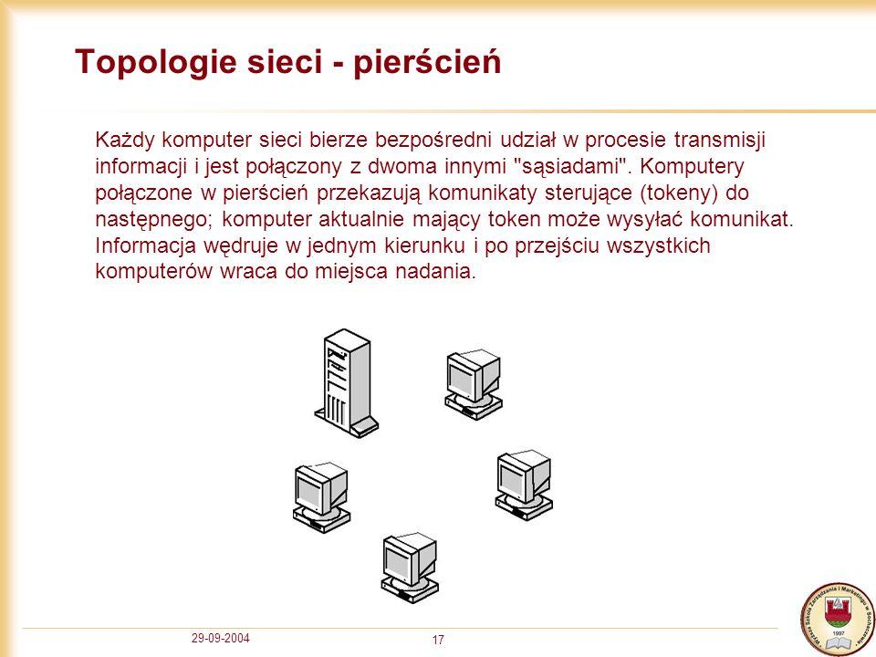 29-09-2004 17 Topologie sieci - pierścień Każdy komputer sieci bierze bezpośredni udział w procesie transmisji informacji i jest połączony z dwoma inn