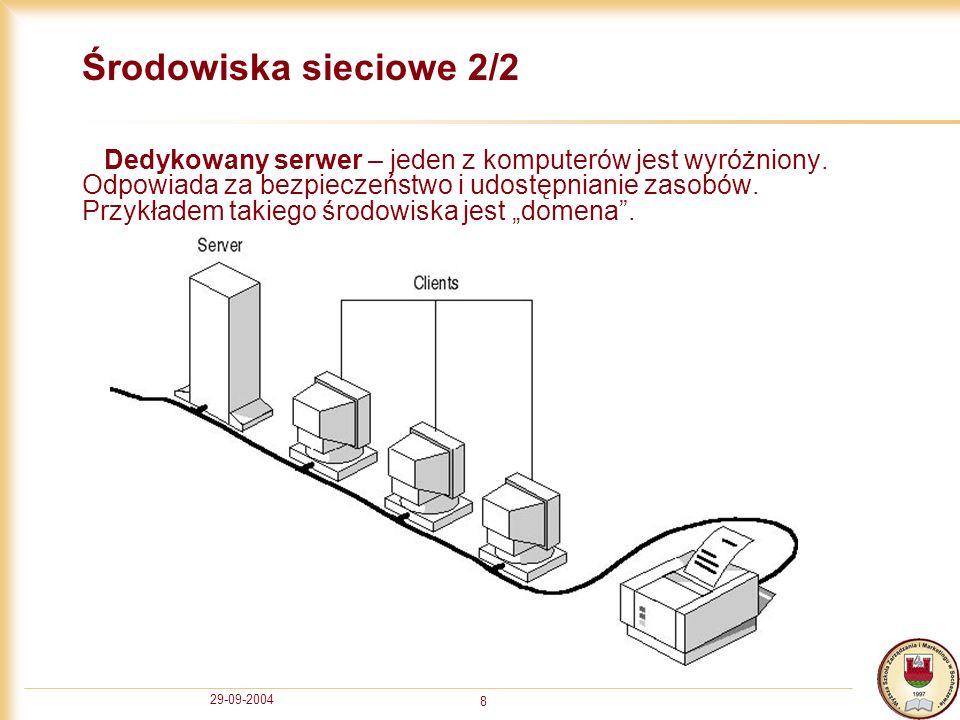 29-09-2004 8 Środowiska sieciowe 2/2 Dedykowany serwer – jeden z komputerów jest wyróżniony. Odpowiada za bezpieczeństwo i udostępnianie zasobów. Przy