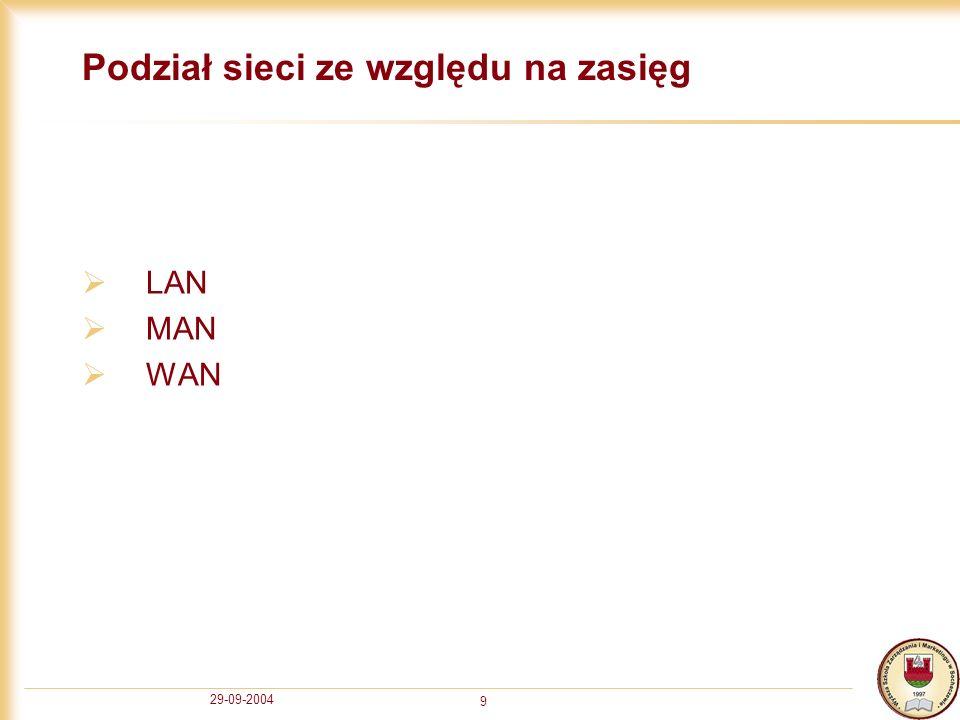 29-09-2004 9 Podział sieci ze względu na zasięg LAN MAN WAN