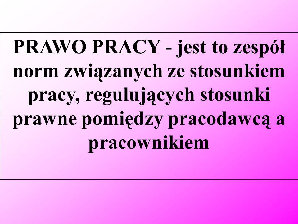 ZASADY PRAWA PRACY: 1.prawa do pracy 2. swobody nawiązywania stosunków pracy 3.